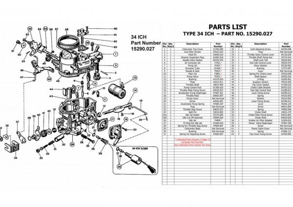 Carburettors   The Saab V4 Tech Source