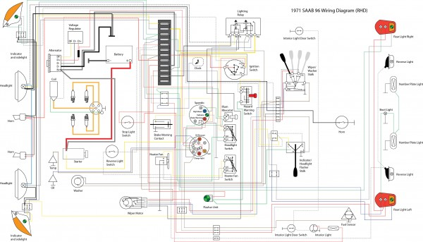Wiring diagram : The Saab V4 Tech SourceThe Saab V4 Tech Source